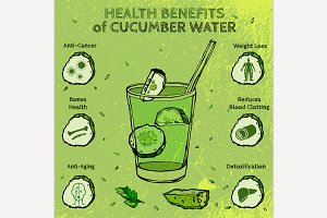 Cucumber Water Benefits Image