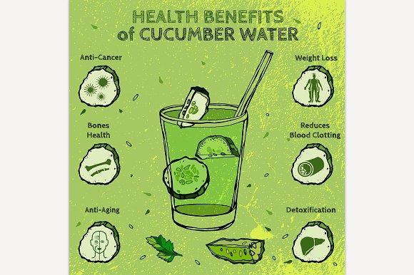 Cucumber Water Benefits Image