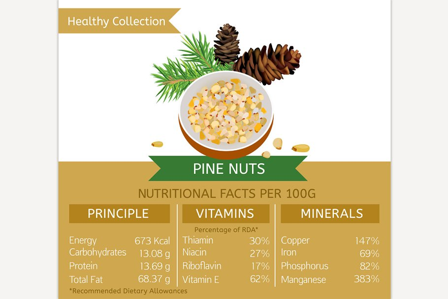 pignolia pine nuts diet and  health benefits
