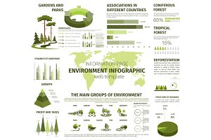 Vector infographic for forest and green nature