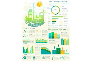Vector infographics for Earth Day eco environment