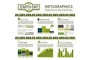 Ecology protection infographic, Earth Day design