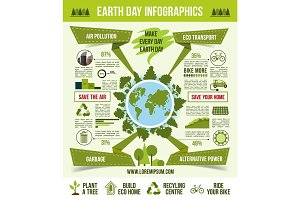 Earth Day ecological infographic template design
