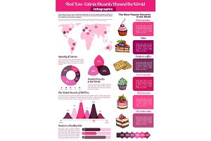 Dessert or sweet food calories vector infographics