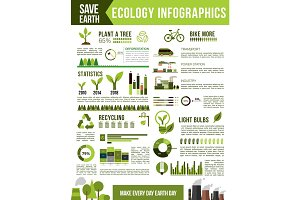 Ecology and nature conservation infographic design