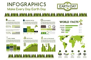Vector infographics on environment nature ecology