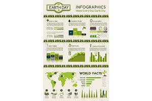 Earth Day infographic with world ecology facts