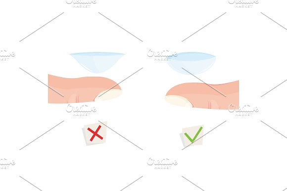 Correct And Incorrect Contact Lenses