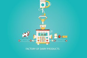 dairy products manufacturing