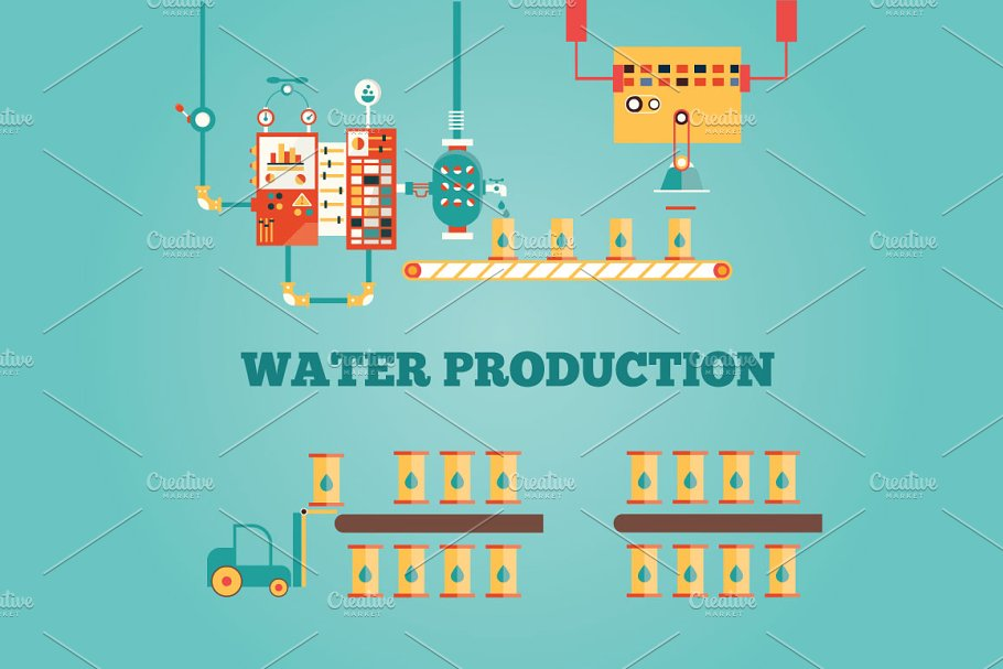 Factory of Mineral Water production