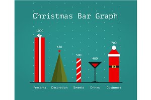 Christmas Holiday Statistics