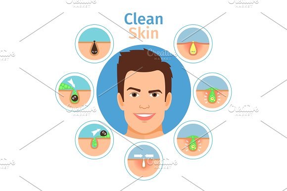 Male Facial Clean Skin Illustration