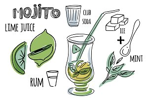 Mojito illustration recipe