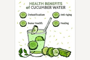 Cucumber Water Health Benefits Image