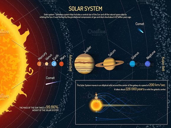 Solar system planets posters set illustrations creative market ccuart Image collections