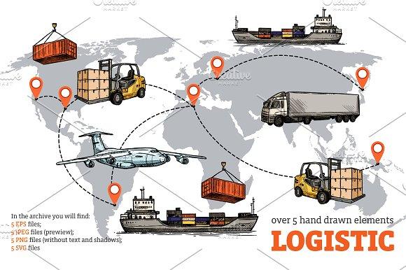 Sketch Logistics Set