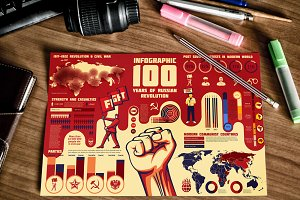 Russian revolution 100 years set