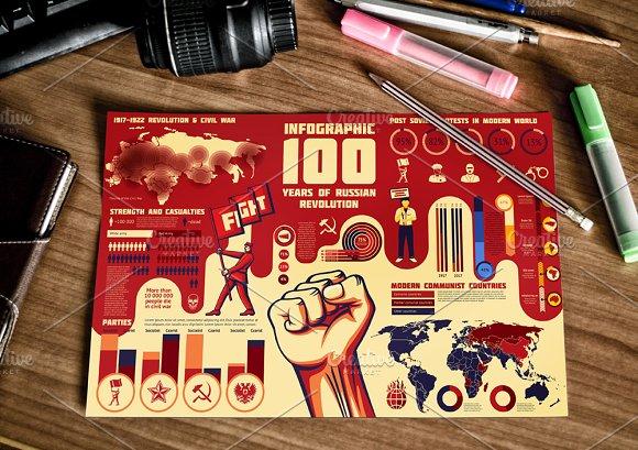 Russian Revolution 100 Years Set