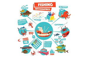 Fishing infographics design with graph, fish, boat