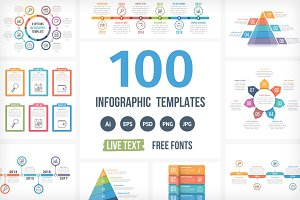 100 Infographic Templates