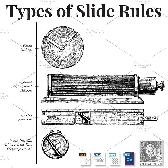 Types Of Slide Rules