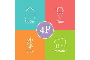 Colorful 4P marketing scheme