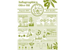 Vector infographics elements for olive oil product