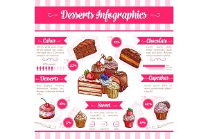 Desserts and pastry cakes vector infographics