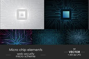 Micro chip elements, web security