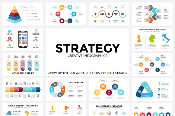 strategy free updates presentation templates creative market