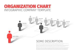 Company Hierarchy Schema