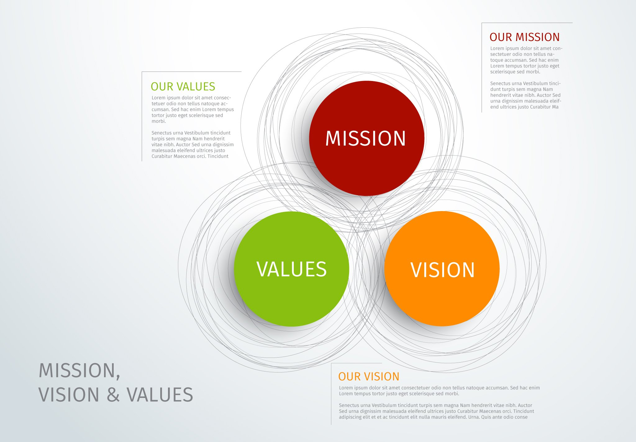 Mission vision and values template presentation for Vision statement template free
