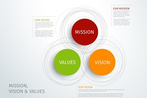 Mission, vision and values template