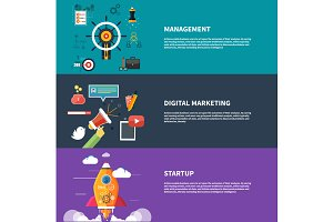 Management digital marketing