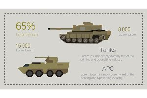 Armored Tank Forces Flat Style Vector Infographics
