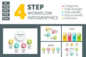 4 step workflow infographics