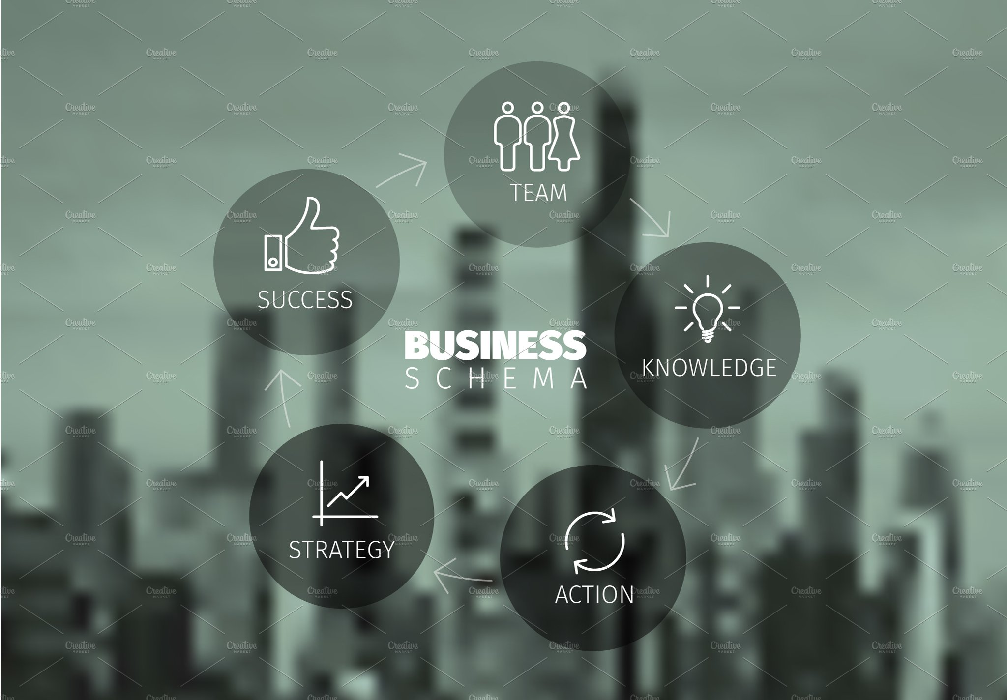 Business Schema Diagram Template ~ Presentation Templates ~ Creative ...