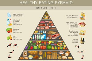 Food pyramid healthy eating infograp
