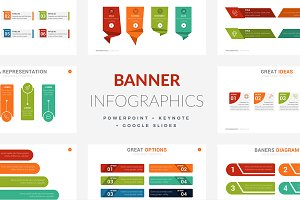 Banner Infographics | PPT - KEY - GS