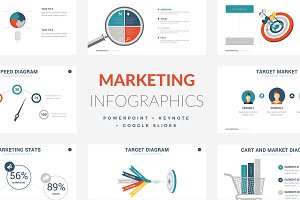 Marketing Infographics | PPT KEY GS