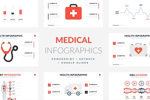 Medical Infographics | PPT KEY GS