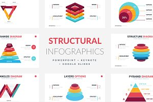 Structural Infographics | PPT KEY GS