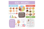 Allergy infographic symptoms information treatment medicine flat cough disease vector illustration