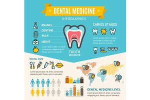 Dental Medicine Infographic Banner