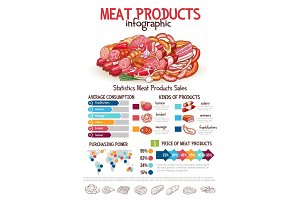 Vector infographics on butchery meat products
