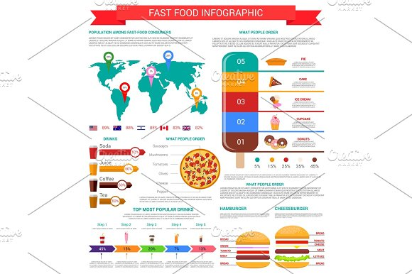 Fast Food Infographic With Burger Drink Dessert