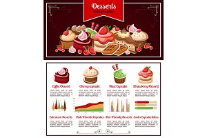 Cake, cupcake, dessert infographic for food design