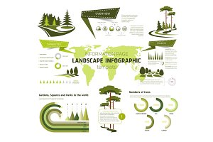 Landscape design infographic template design