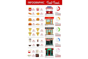 Vector infographics on fast food meals or snacks