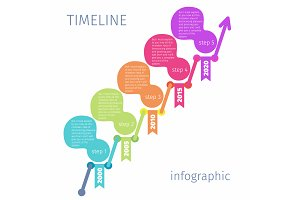 Timeline infographic with diagram